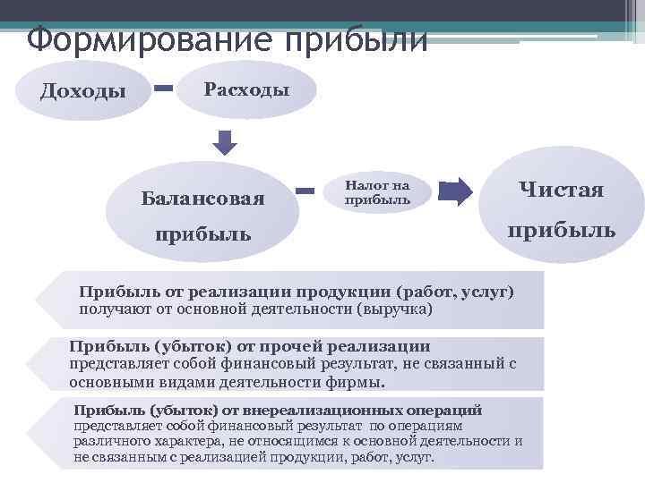 Доходы — e-xecutive.ru