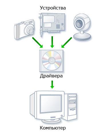 11 что такое инсталлятор. что такое инсталляция? виды компьютерной инсталляции и их описание. что такое инсталлятор