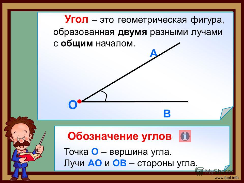 Как применять правило 3 4 5 при строительстве прямых углов