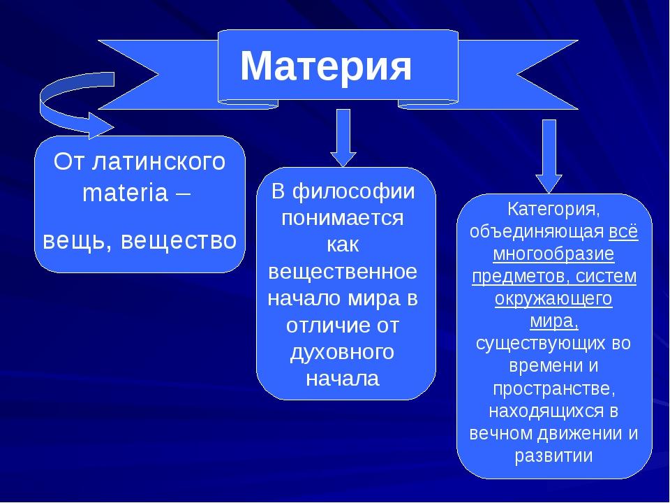 Материя (физика) — википедия с видео // wiki 2