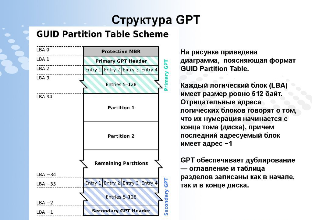 Как преобразовать mbr в gpt системными средствами — 3 способа