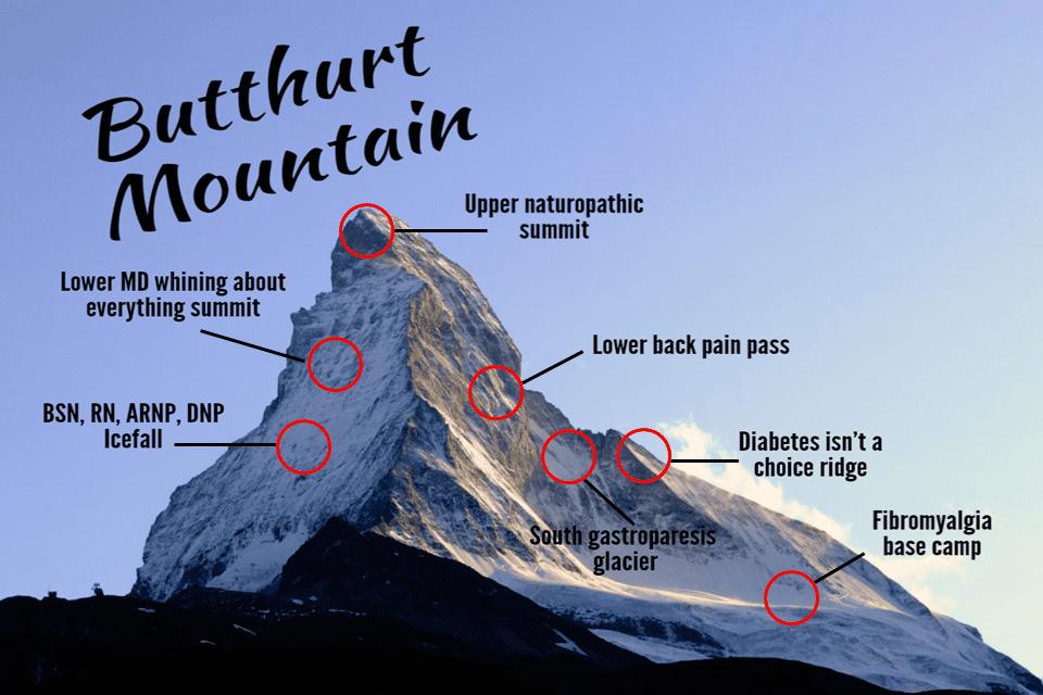 Butthurt — lurkmore