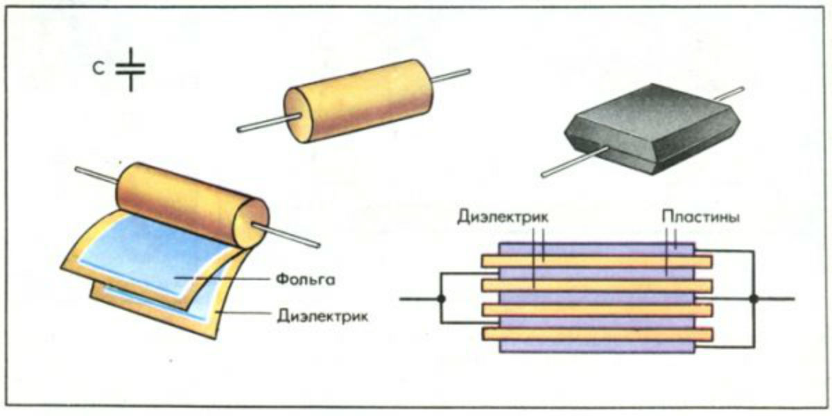 Керамические конденсаторы (конденсаторы км) - состав, применение, цена за грамм
