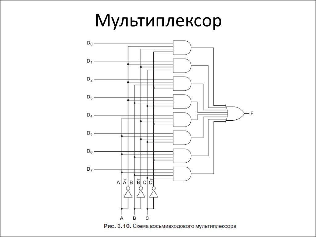 Мультиплексоры: виды, сферы применения и особенности | портал о системах видеонаблюдения и безопасности