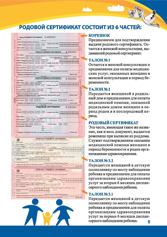 Родовой сертификат на практике. подборка с форума - роды