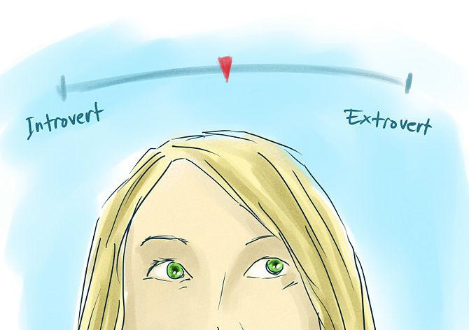 Интроверт - кто это? кто такой экстраверт и амбиверт?