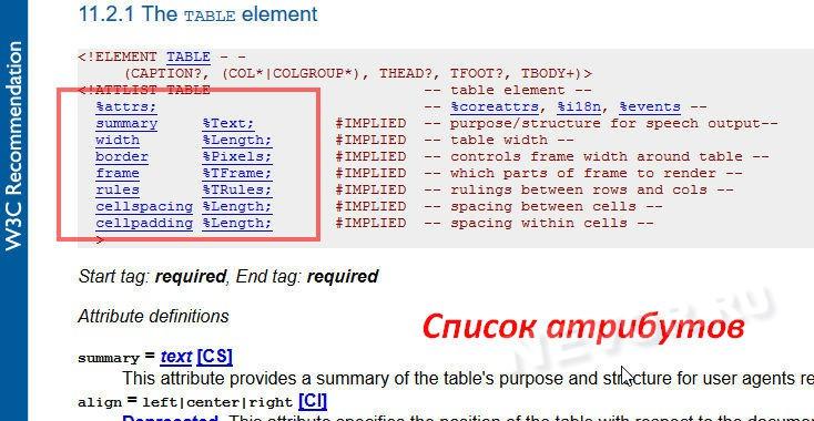 Справочник всех тегов и атрибутов html | prog-time