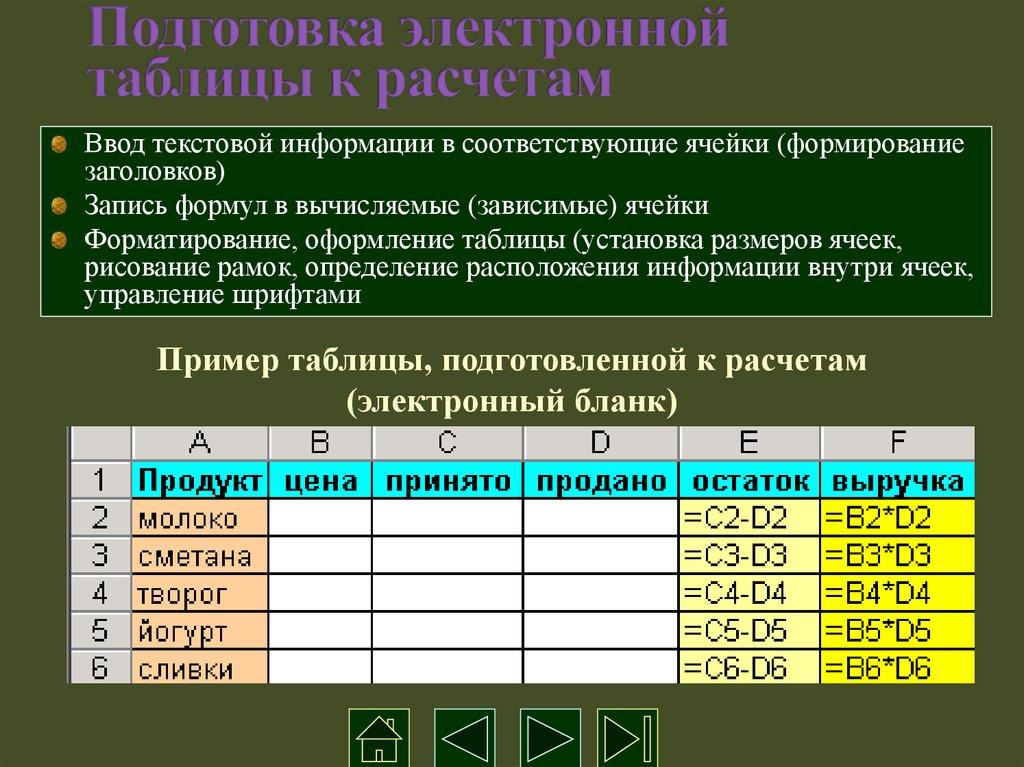 Электронная таблица — википедия