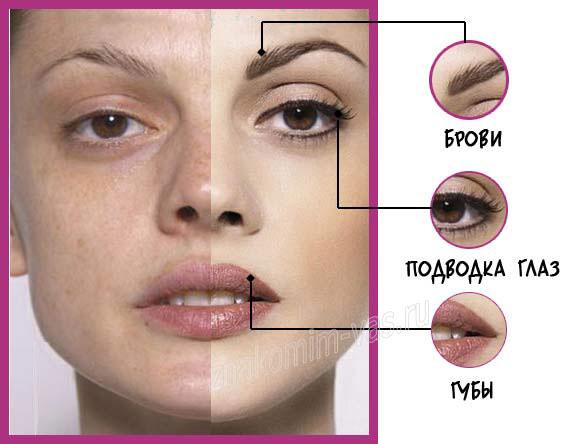 Что такое перманентный макияж? зачем нужен перманентный макияж?