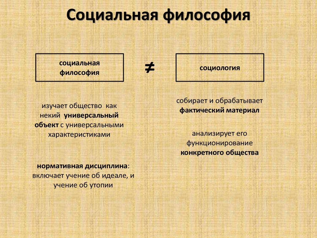 """Социум - это... значение слова """"социум"""" :: syl.ru"""