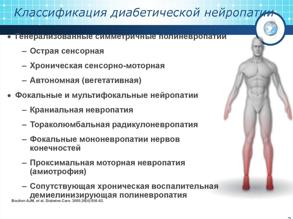 Диабетическая полинейропатия нижних конечностей: что это такое, симптомы и лечение