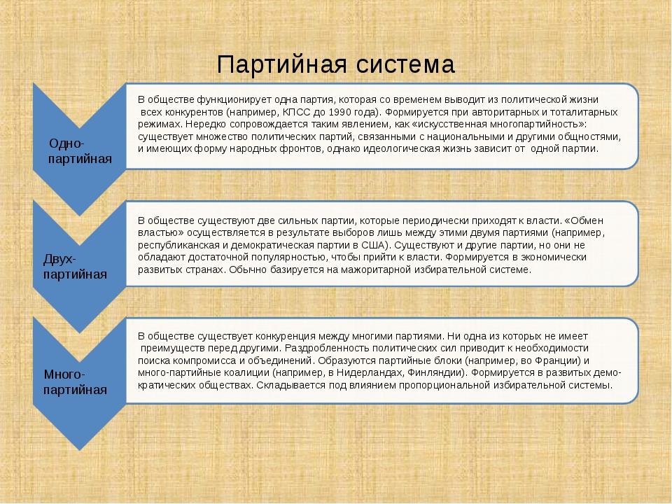 Параграф 24 - обществознание. 11 класс. боголюбов л.н.
