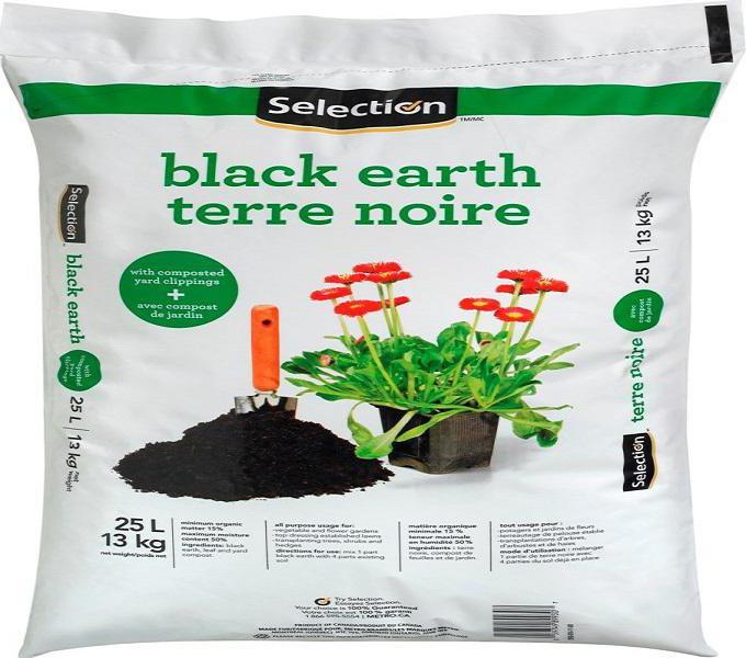 Что такое чернозем? характеристики и особенности использования почвы - огород, сад, балкон - медиаплатформа миртесен