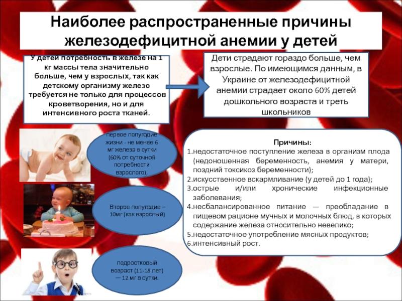 Анализ крови на сывороточное железо