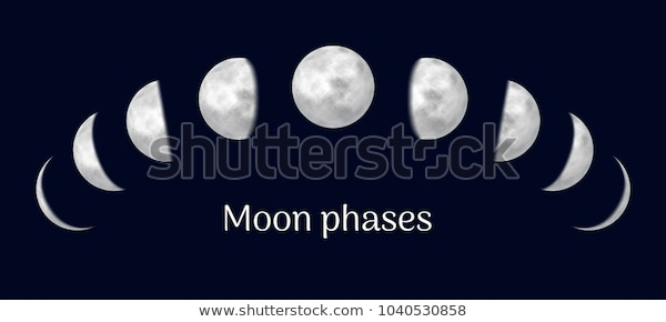 Лунные месяцы