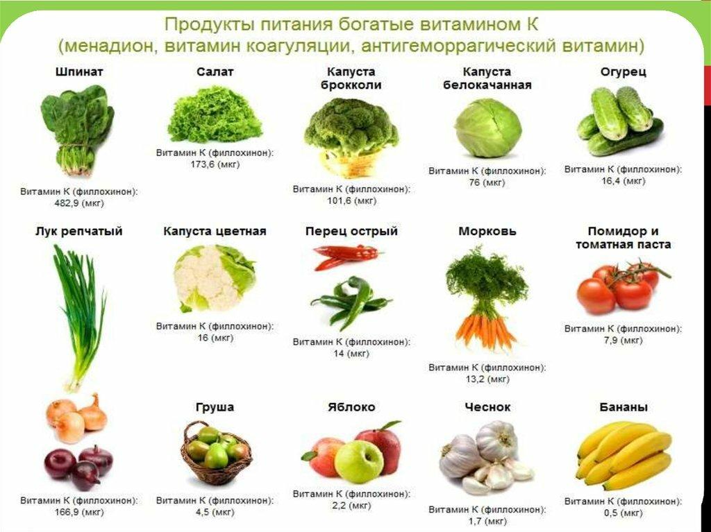 Витамин к1: фитоменадион | food and health