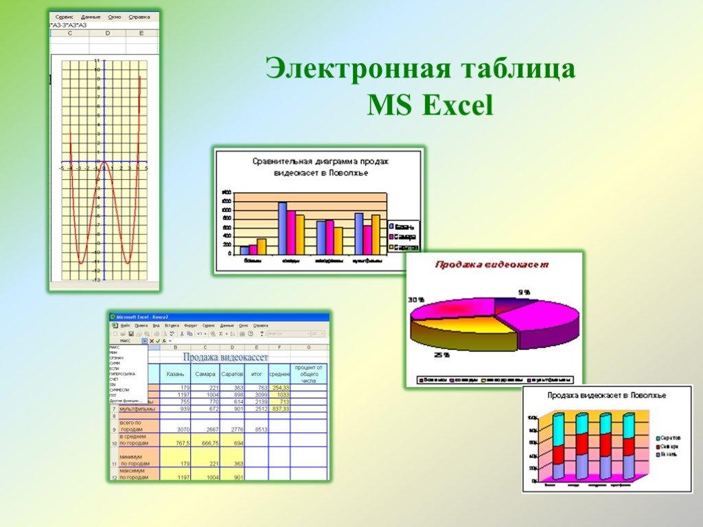 Электронные таблица excel и calc – основные особенности, для чего предназначены, что из себя представляют, основные элементы, ячейки, диапазон, листы