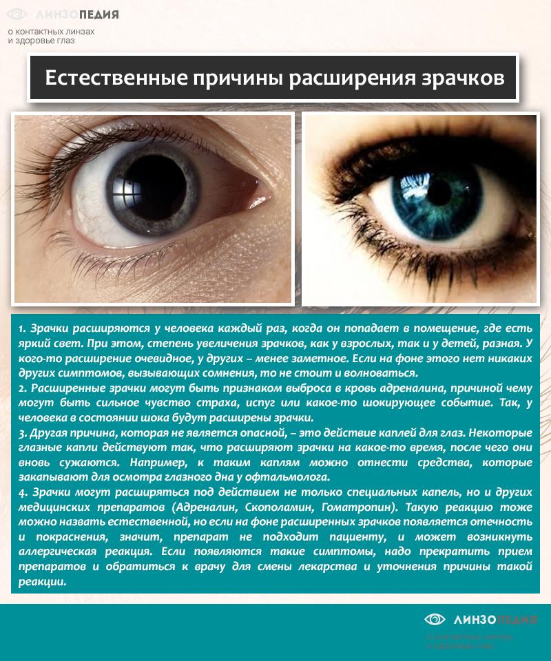 Что такое мидриаз: причины расширения зрачков oculistic.ru что такое мидриаз: причины расширения зрачков