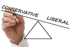 Кратко и понятно — консерватизм, что это: понятие, определение