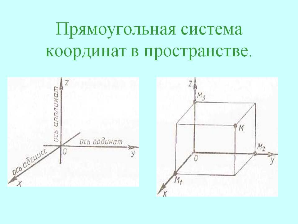 Системы координат, применяемые в геодезии и топографии