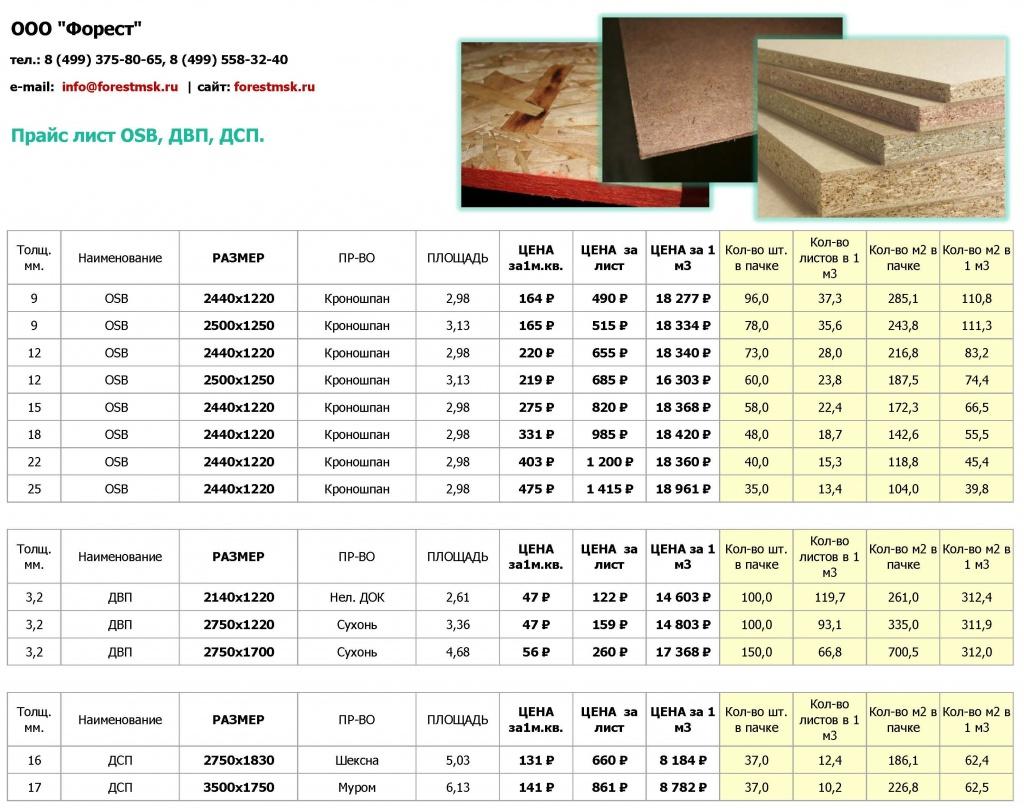 Ламинированная двп (25 фото): белые листы лдвп и панели других цветов 3-4 мм и других размеров, ламинирование плит с двух сторон