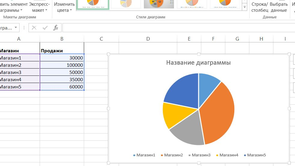 Шкала значений в диаграммах