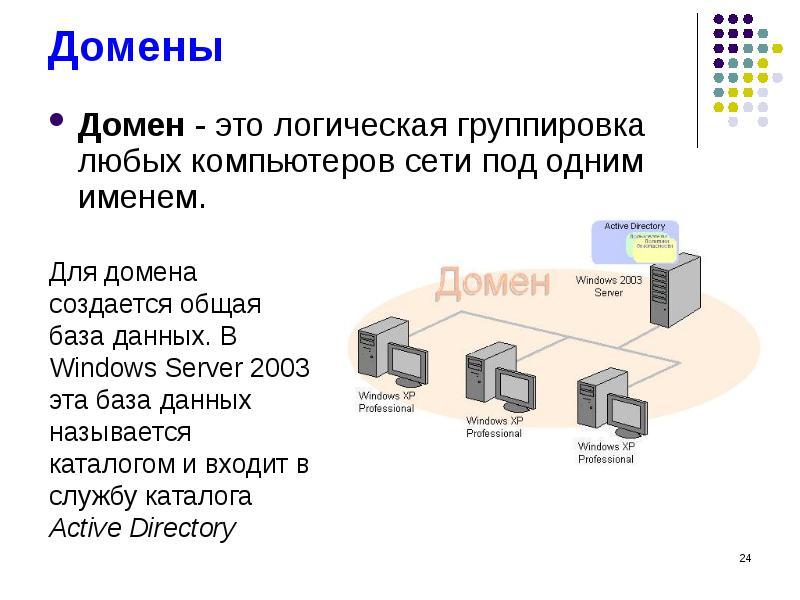 Что такое домен? адрес сайта в интернете - простыми словами о доменных именах