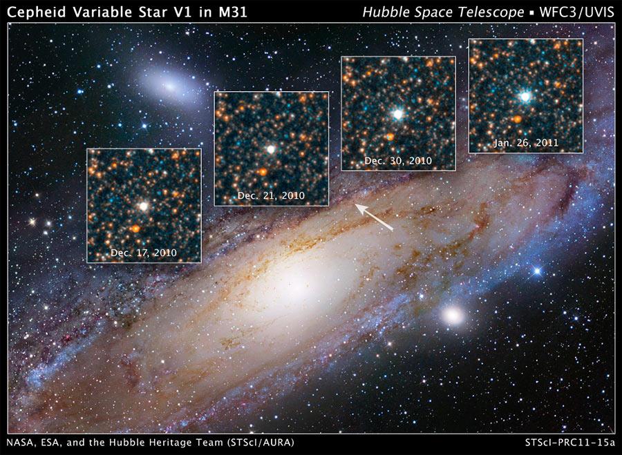 Типы переменных звёзд