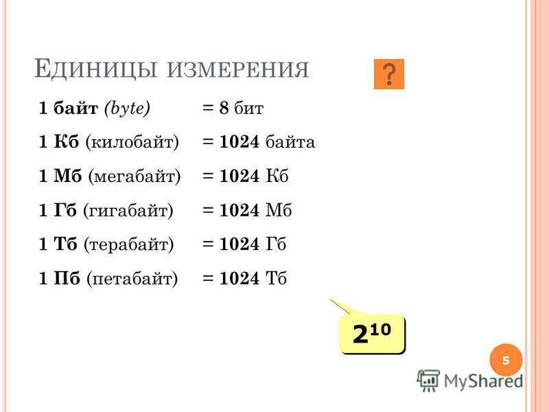 Термины вконтакте — словарь современного сленга вк