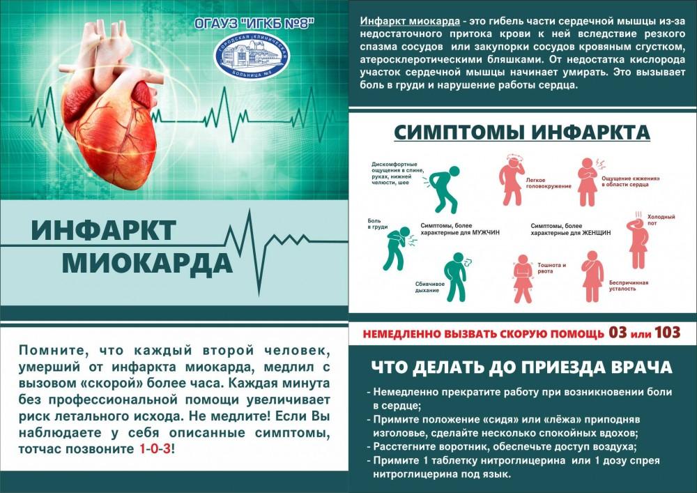 Разновидности инфарктов миокарда: виды, типы, описание и отличия
