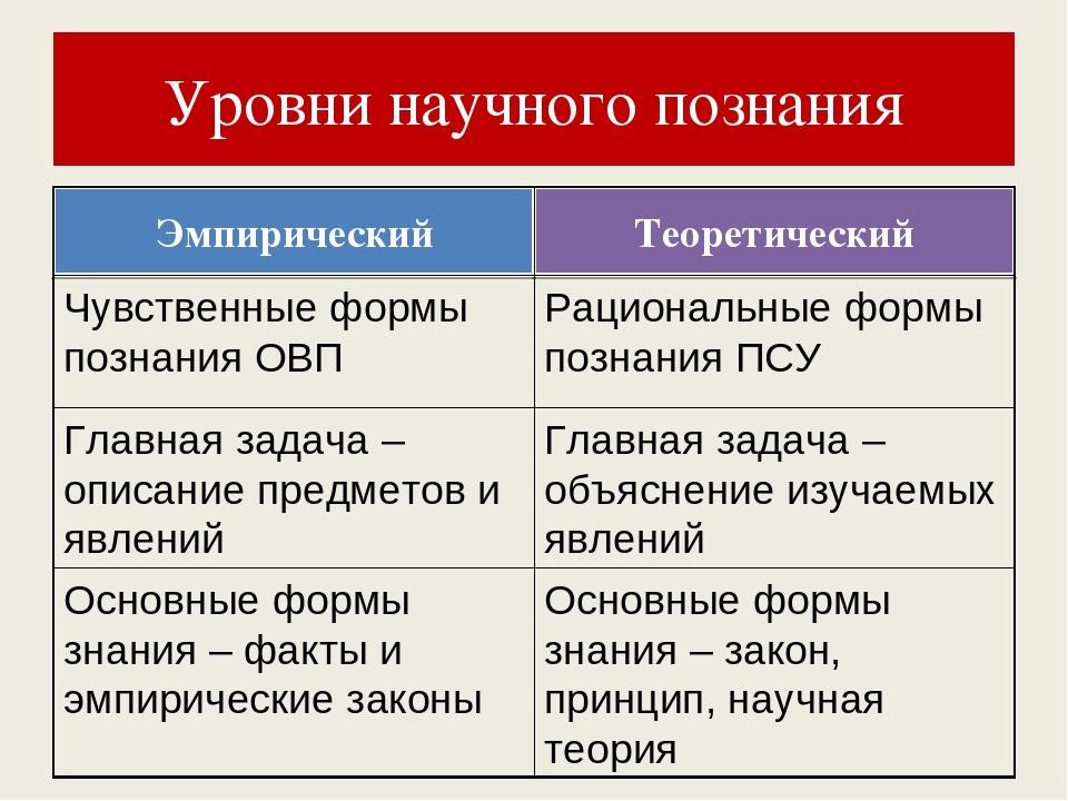 Философио.ру