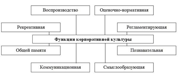 """Средства интернет-коммуникаций: интернет-услуги - вики для программы """"веб-дизайн"""""""