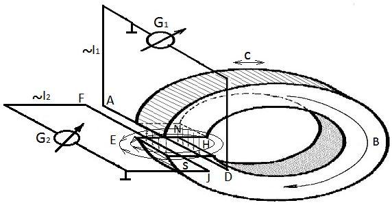 Электромагнитная индукция. магнитный поток - класс!ная физика