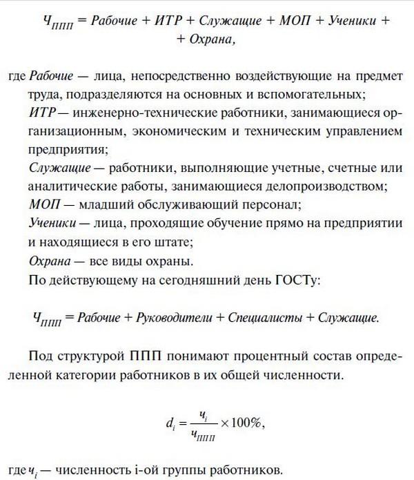 Моп итр расшифровка