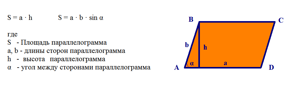 Что такое площадь квадрата? вычисляем площадь квадрата: по стороне, диагонале, периметру пло щадь квад ра та.