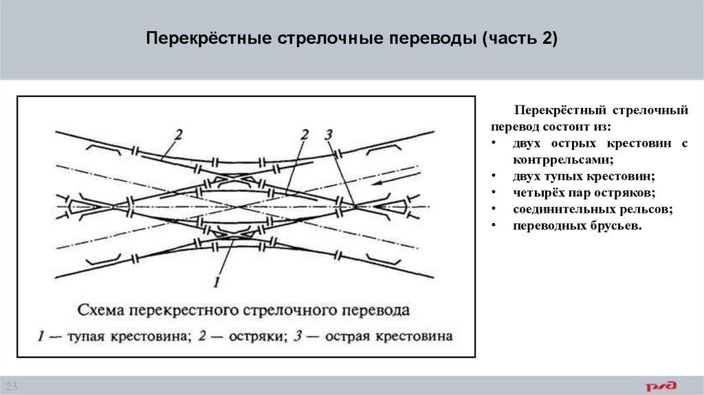 Стрелочные переводы на жд путях: что это такое, схема железнодорожной стрелки