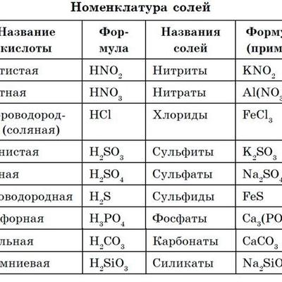 Номенклатура — что это такое | ktonanovenkogo.ru