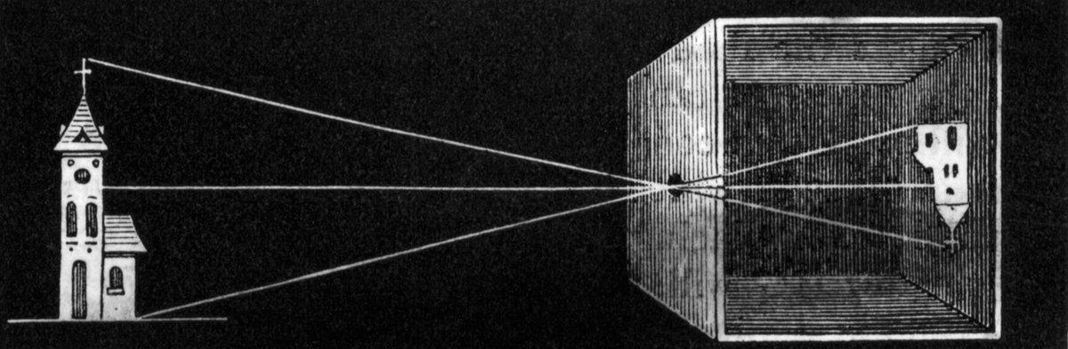 Что такое камера-обскура - узнай что такое