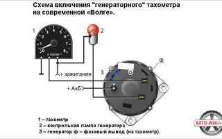 Как работает и для чего нужен тахометр в автомобиле