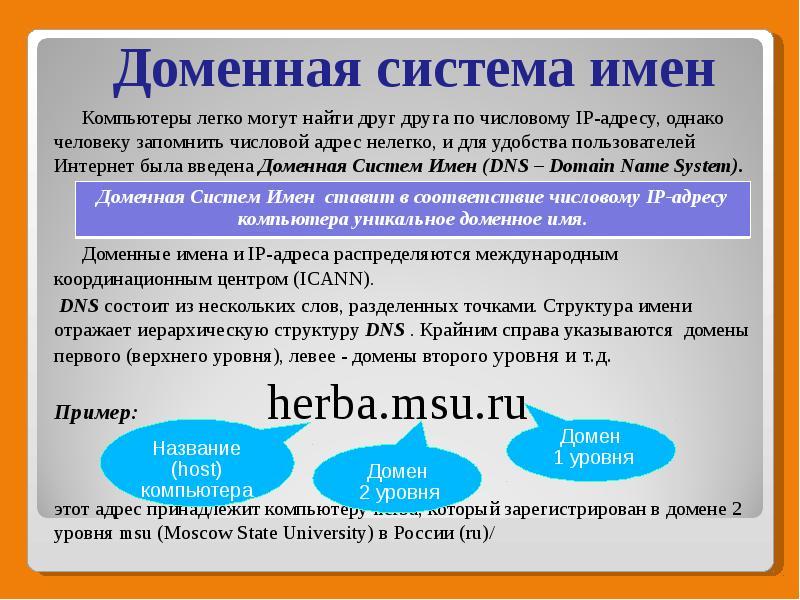 Что такое доменное имя сайта | beginpc.ru