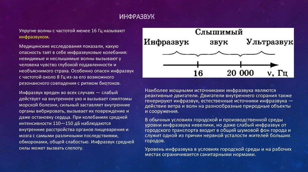 Инфразвук википедия