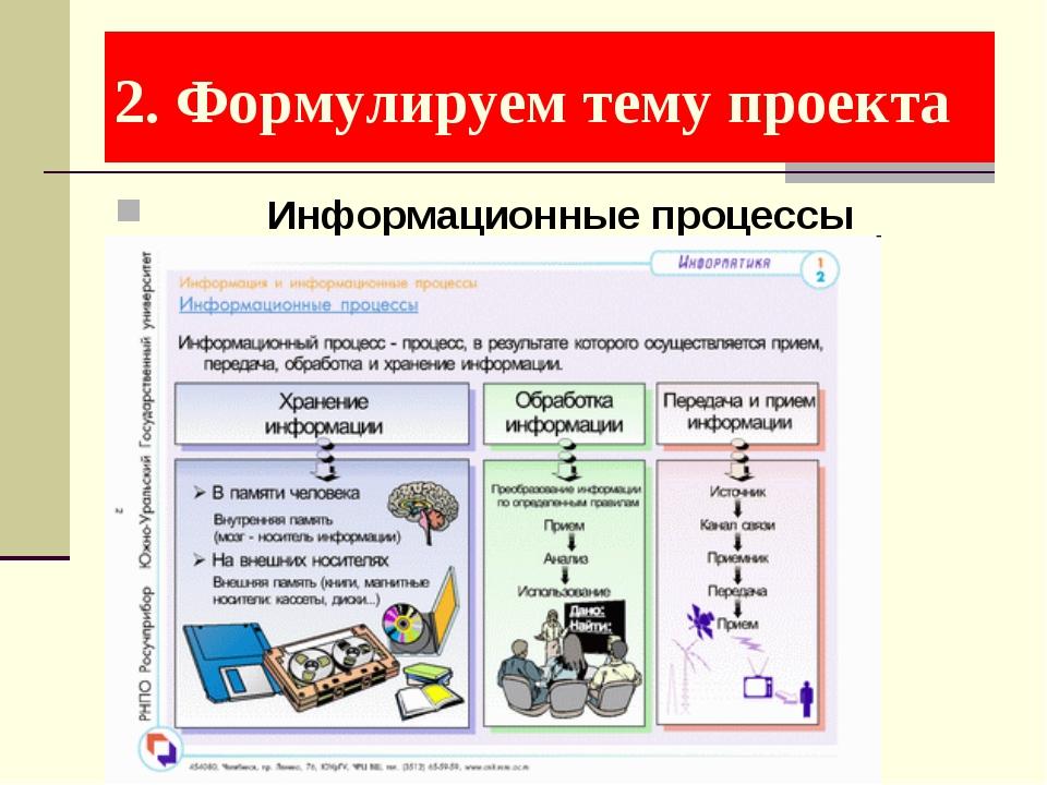 Основные информационные процессы