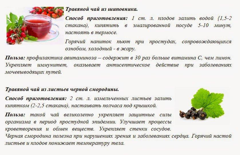 Чем полезен узвар с сухофруктами и пряностями – рецепты и правила приготовления