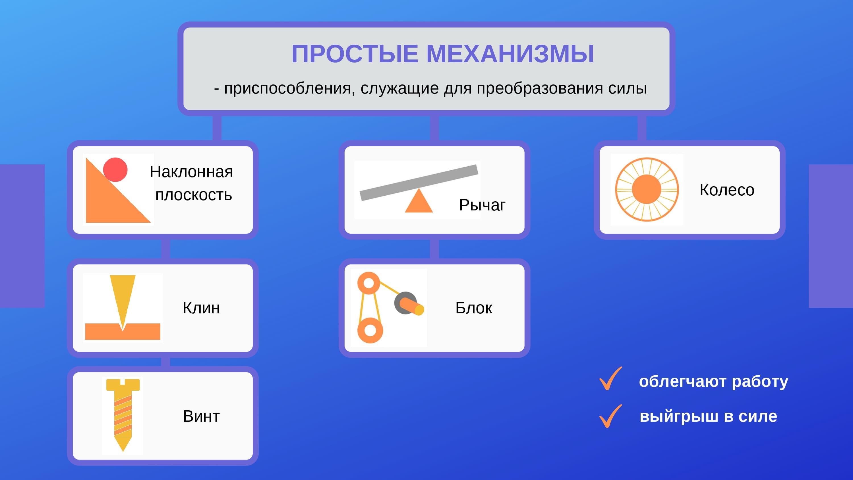 Работа и простые механизмы