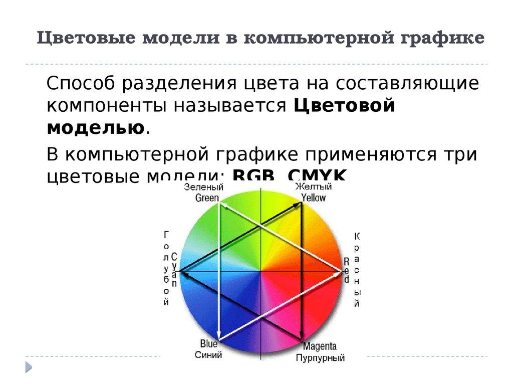 Цветовая модель