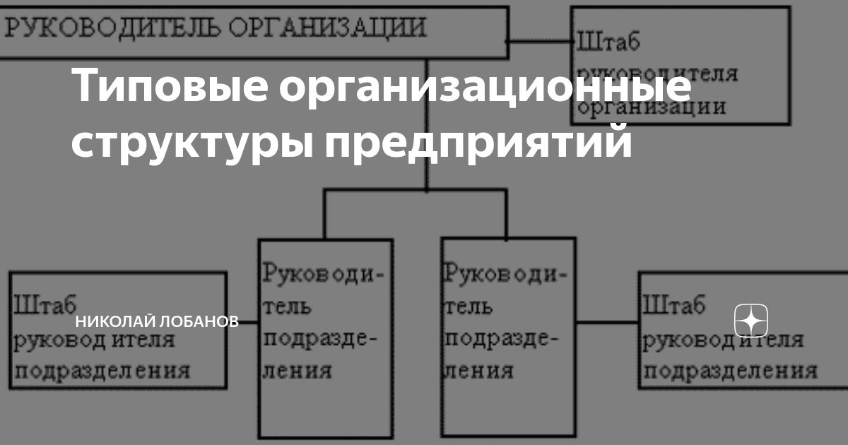 Организационная структура предприятия: понятие и типы – sprintinvest.ru