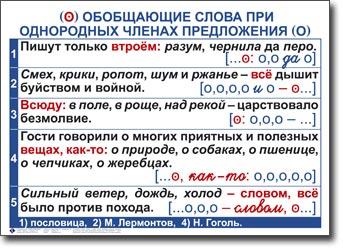 Обобщающее слово – примеры, правило (8 класс, русский язык)