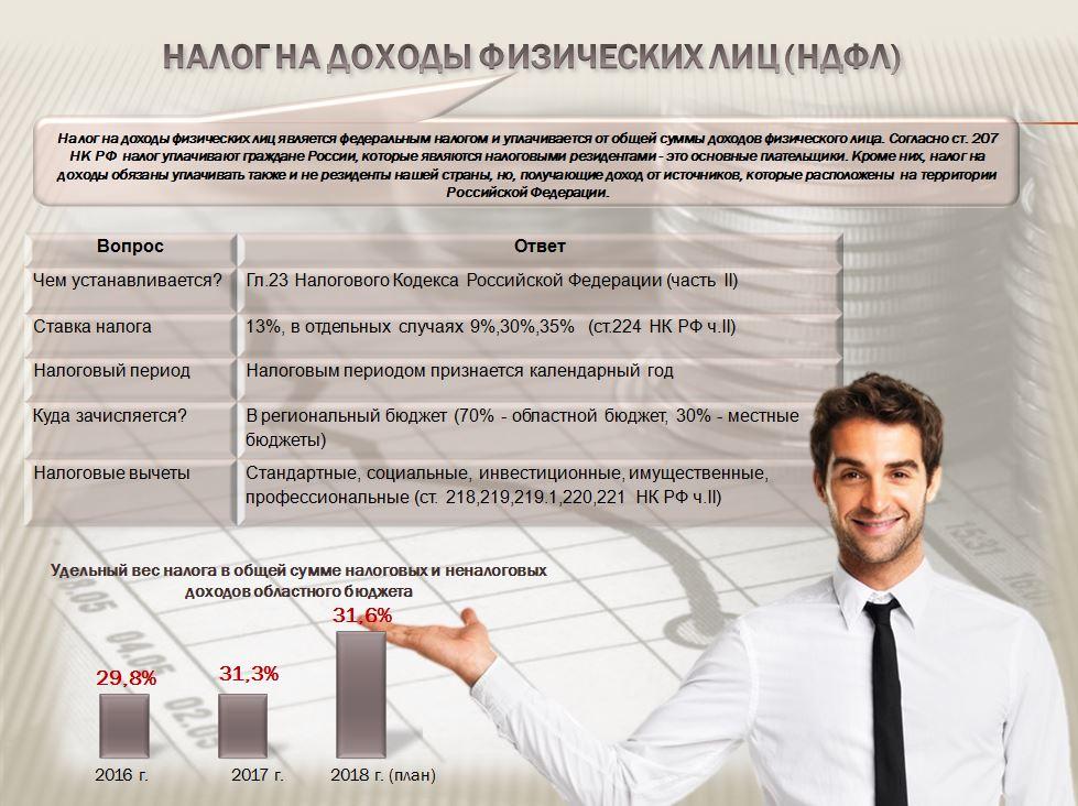 Налог на доходы физических лиц (ндфл): за что взимается и как не платить? | юридическая инициатива