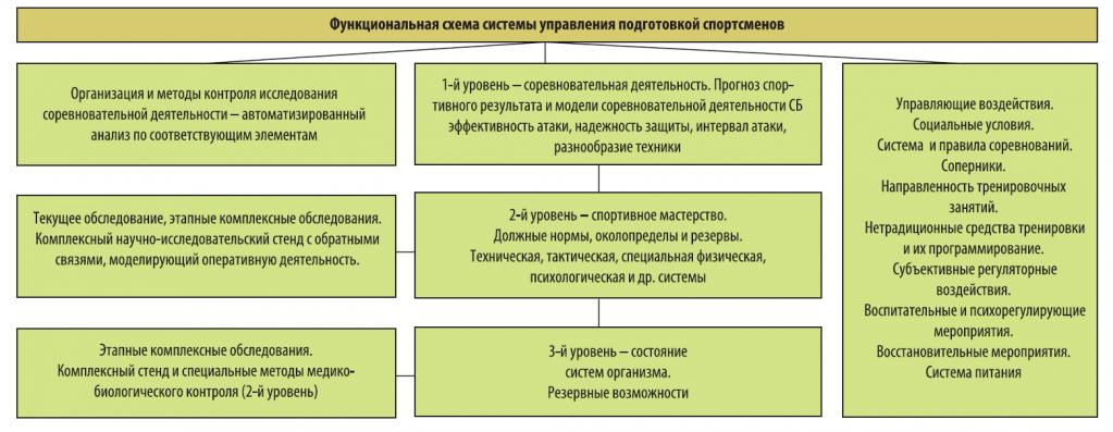 Тактическая подготовка: справочные материалы, общие обязанности военнослужащих в бою