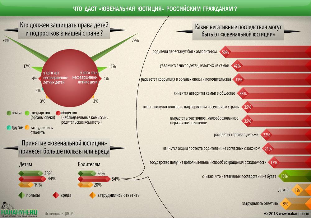Что такое ювенальная юстиция и как она работает в россии